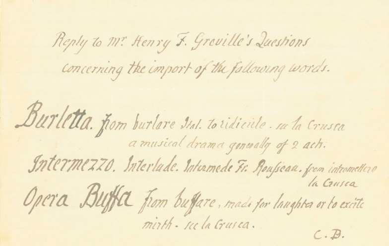 Burney, Charles - Autograph Letter Signed - (6738)