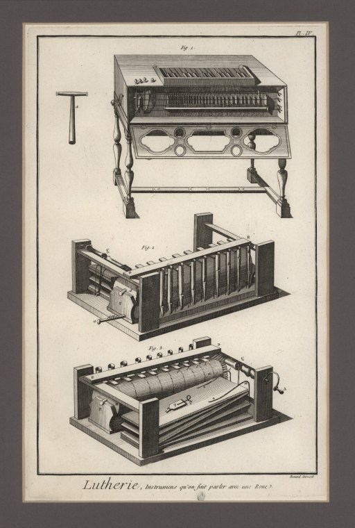 Reed Organ - Engraved Plates - Diderot Et D'Alembert - (1566)